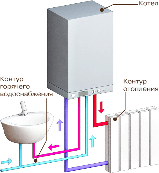 Теплообменник для горячей воды от отопления ростов Кожухотрубный конденсатор Alfa Laval CXP 162-M-1P Ноябрьск